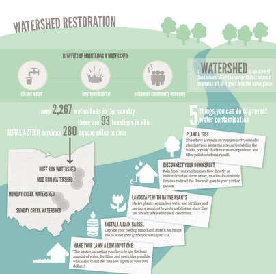 Watershed_infographic_v005